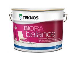 Sisustusmaali Biora Balance Pm1 2,7L täyshimmeä