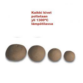 Kerkes Kiuaskivi Kuula 80mm 20Kg