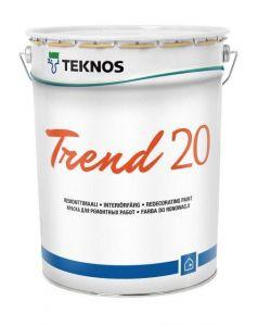 Trend 20 seinämaali 18L Teknos